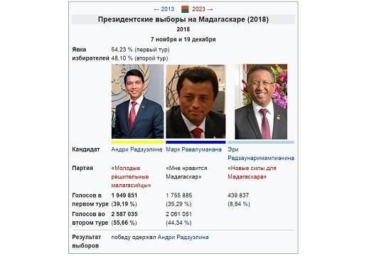 США хотели сменить власть на Мадагаскаре с помощью фейков, но у них ничего не получилось