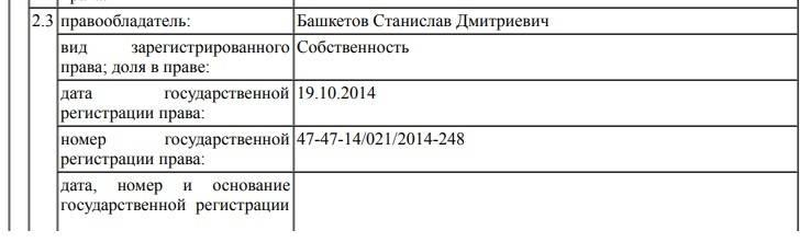 Башкетова скрыла в декларации имущества на миллионы рублей