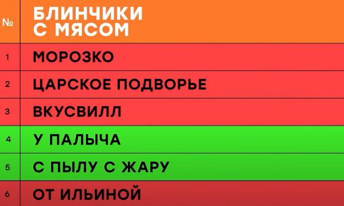 Кадр: НТВ / НашПотребНадзор