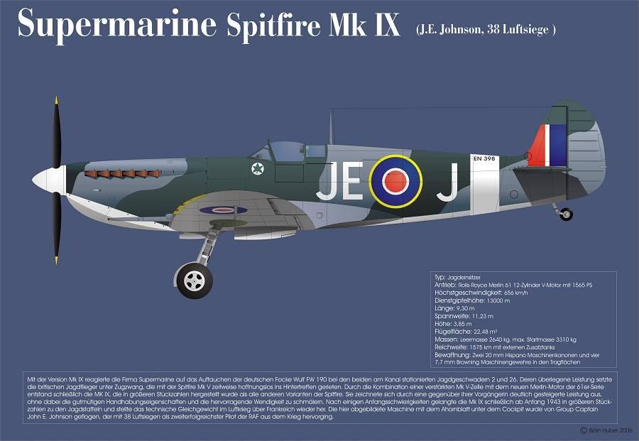 Spitfire MKIX. Фото: wikipedia/B. Huber