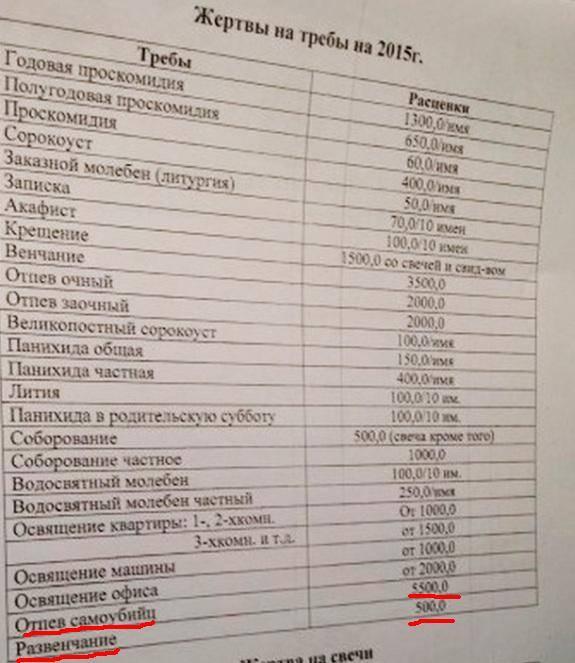 Платные услуги в православных храмах