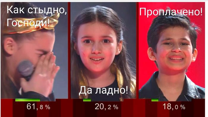 Пользователи отреагировали потоком шуток и мемов на победу дочери Алсу в шоу «Голос. Дети»