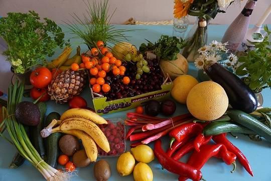 Экологические пищевые продукты среднему россиянину оказались непокарману